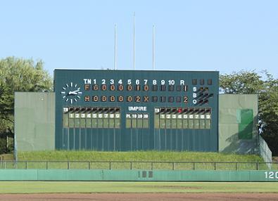 IBA_score_board.JPG